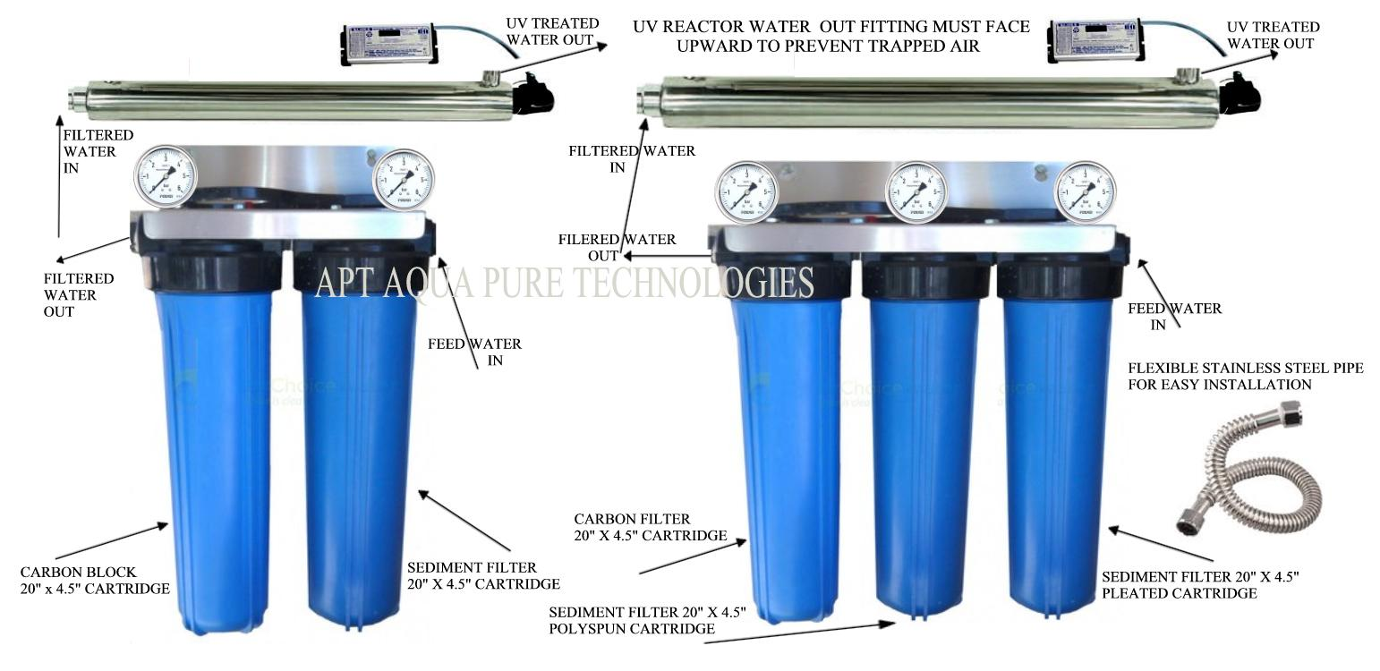 UV SYSTEM WITH WATER FILTER COMBINATIONS IDEAL FOR RAIN TANK WATER - TWO STAGE & THREE STAGE FILTRATION