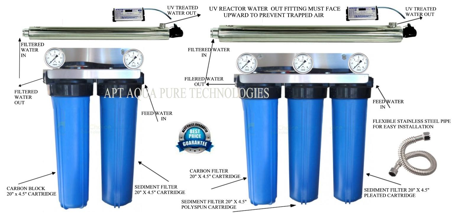 UV SYSTEM WITH WATER FILTER COMBINATIONS IDEAL FOR RAIN TANK WATER - TWO STAGE AND THREE STAGE FILTRATION